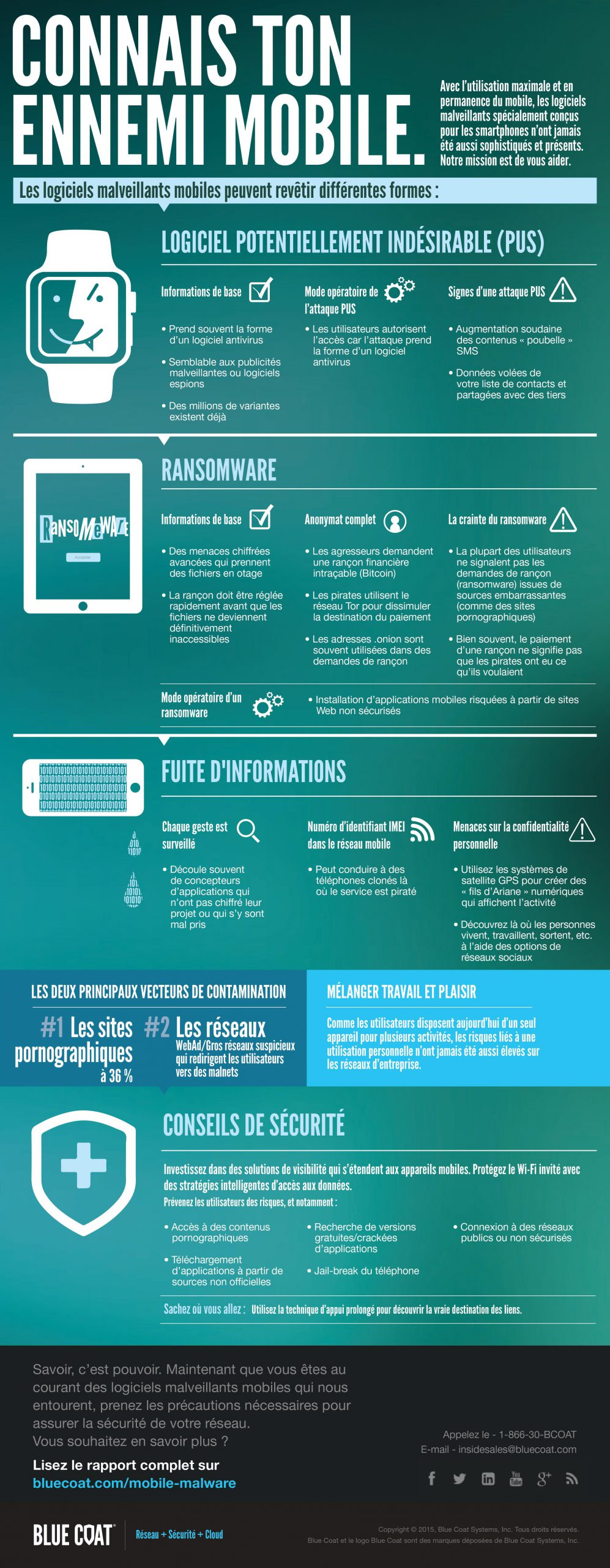 2015 MobileMalware Report_HD