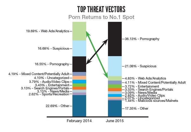 BC_2015_Mobile_malware_report