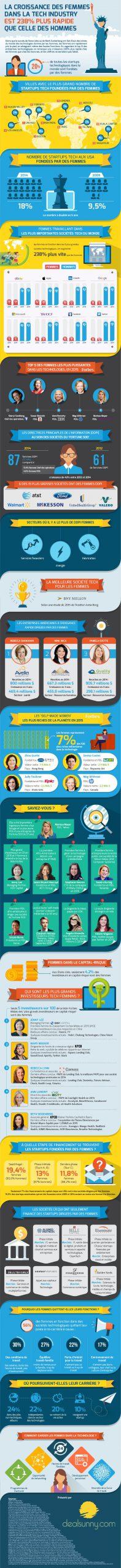 Dealsunny - Women-in-Tech