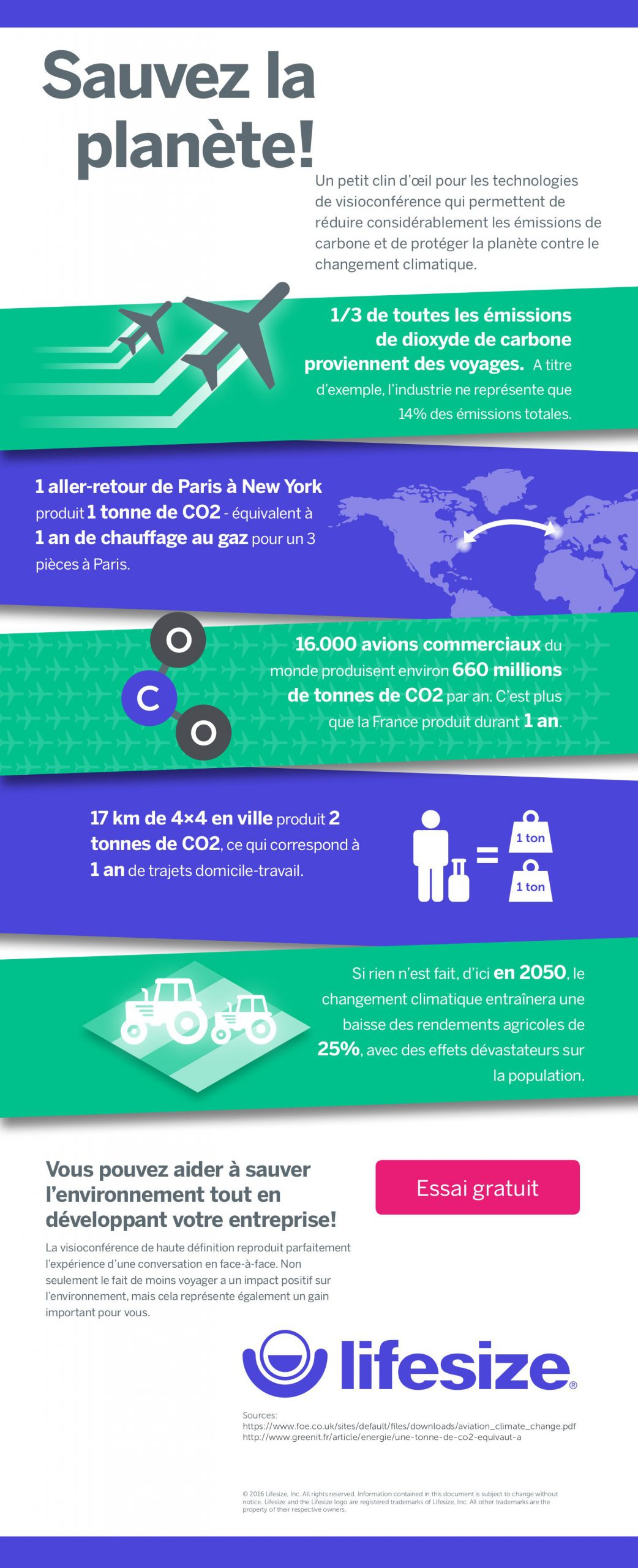 Environment_Infographic_2016_French