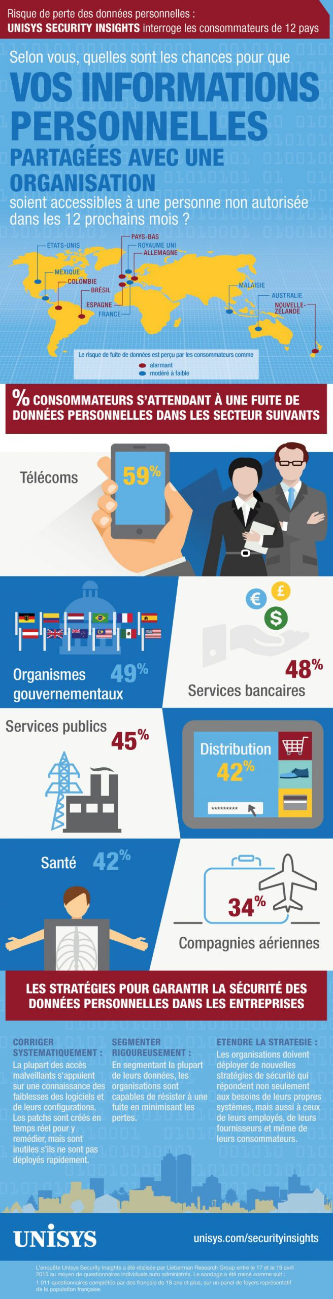 Global_Security_Infographic_FINAL_FR