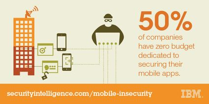 IBM-Mobile-Insecurity-Social-Tile-1