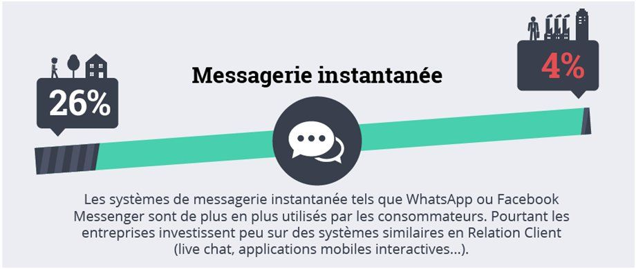 Info_chat