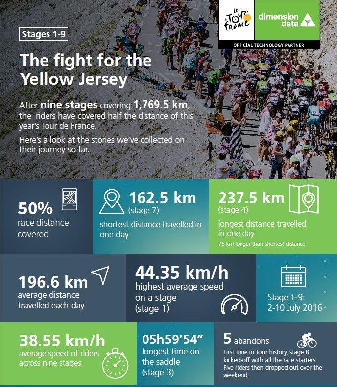 Infographie_TourdeFrance