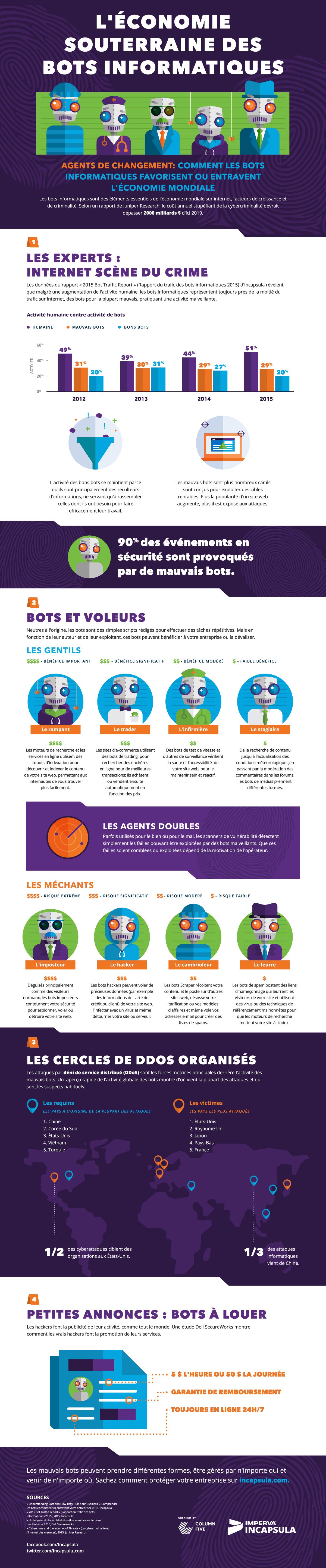 PR012221_Bot_Economy_French_ss