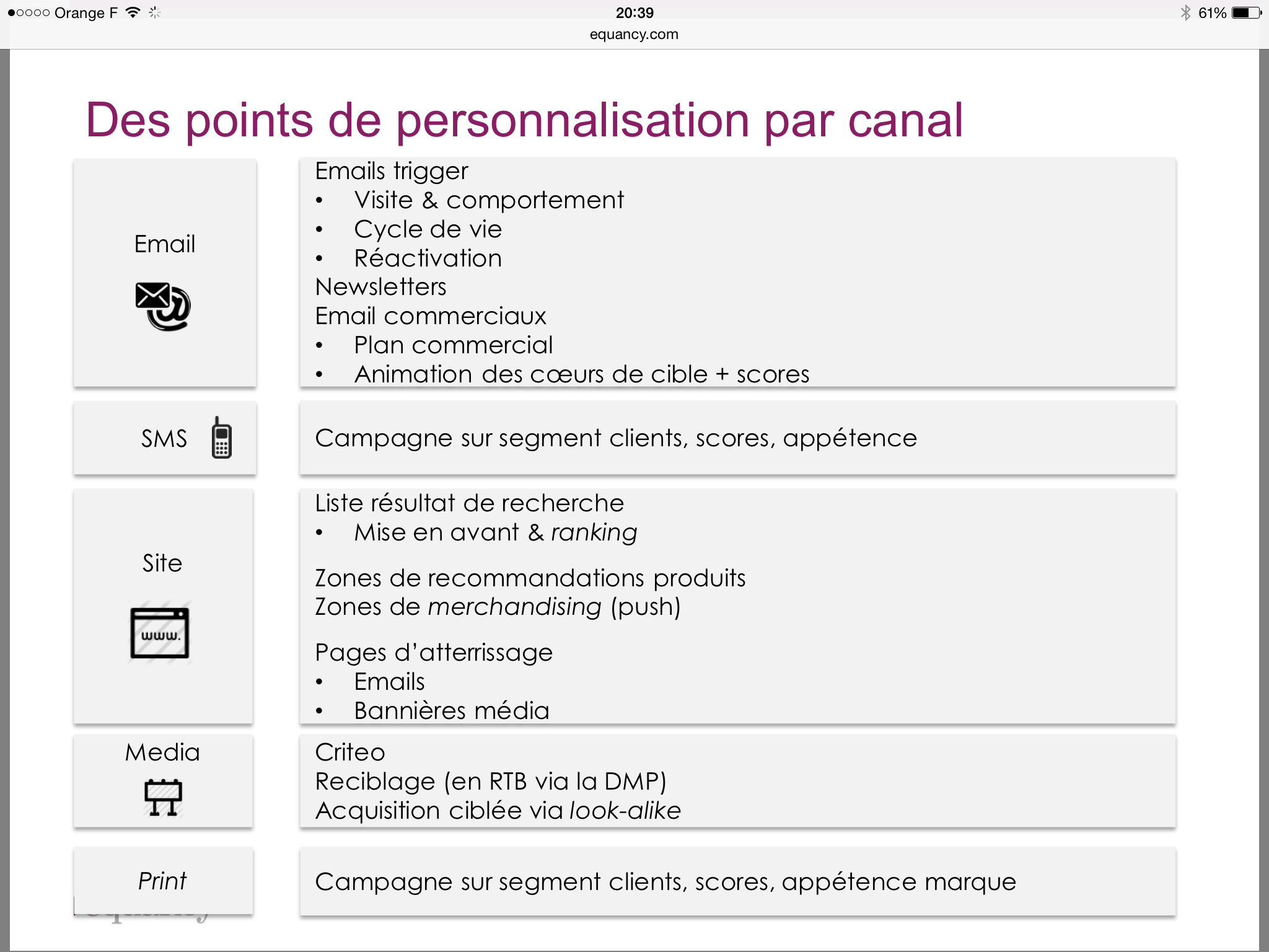 PersonnalisationBigData-2-Yann