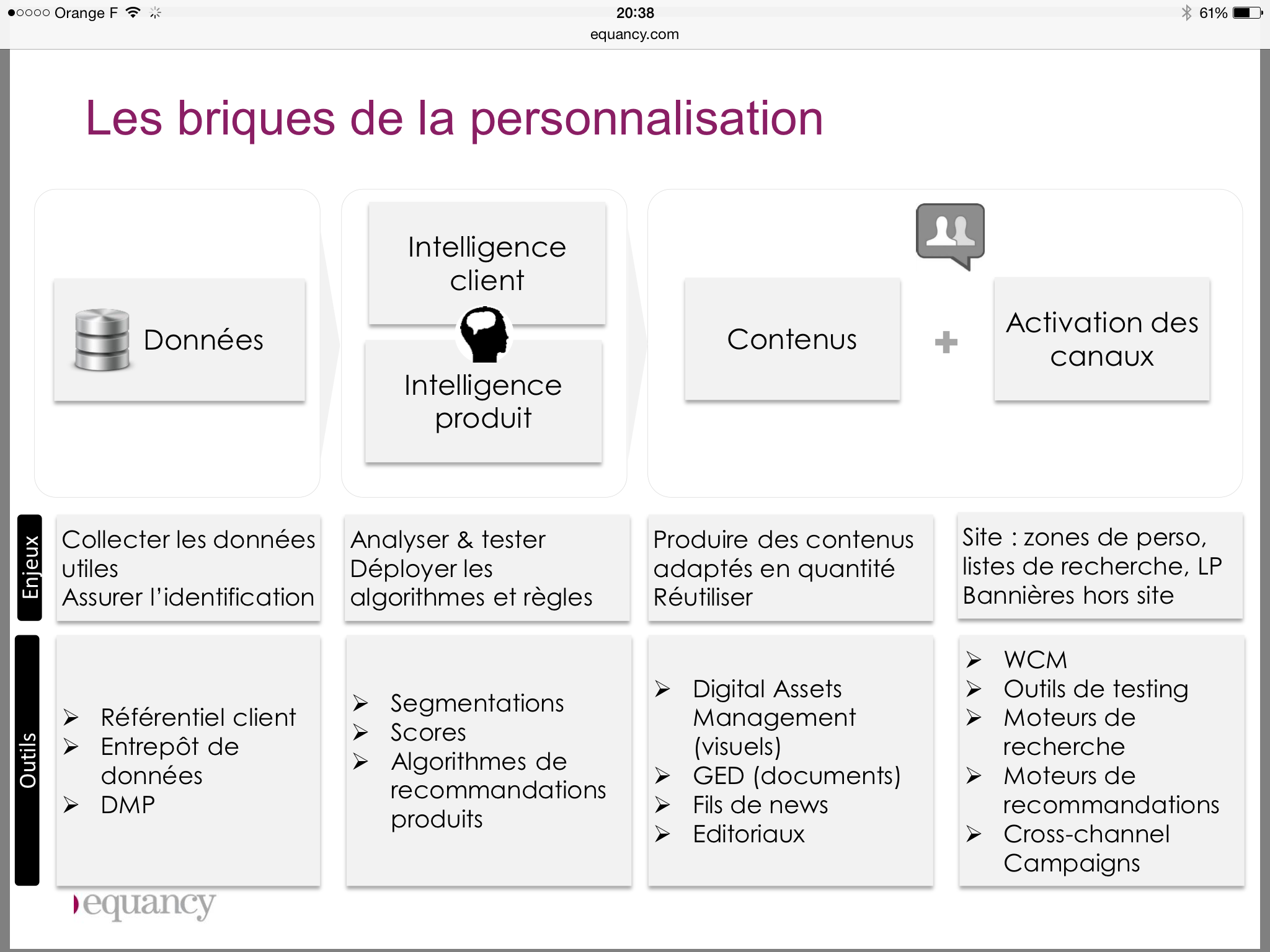 PersonnalisationBigData-3-Yann