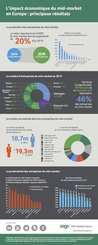 SageMM_infographic-1500