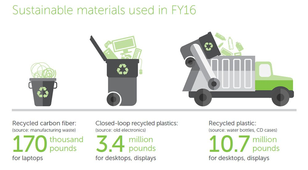 Sustainable_Materials_Pg49
