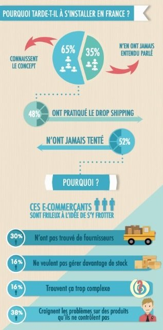 infographie3
