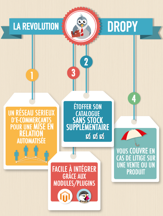 infographie4
