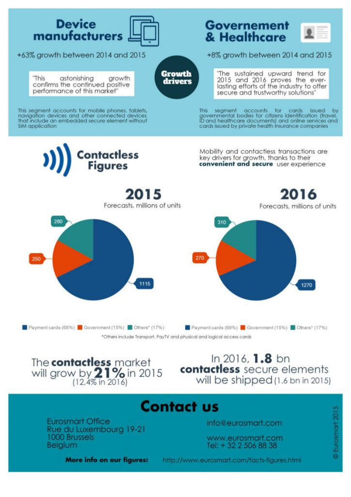 infography_final2